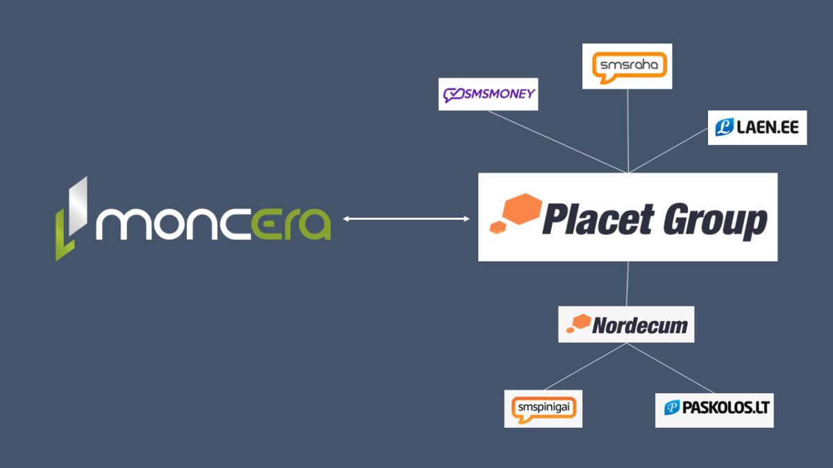 Moncera und die Placet Group