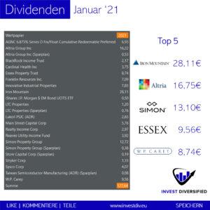 dividenden im januar 2021